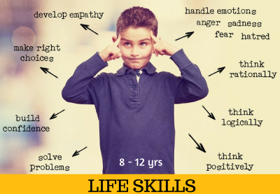life skill lab